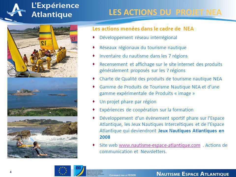LES ACTIONS DU PROJET NEA 4 Les actions menées dans le cadre de NEA Développement réseau interrégional Réseaux régionaux du tourisme nautique Inventai