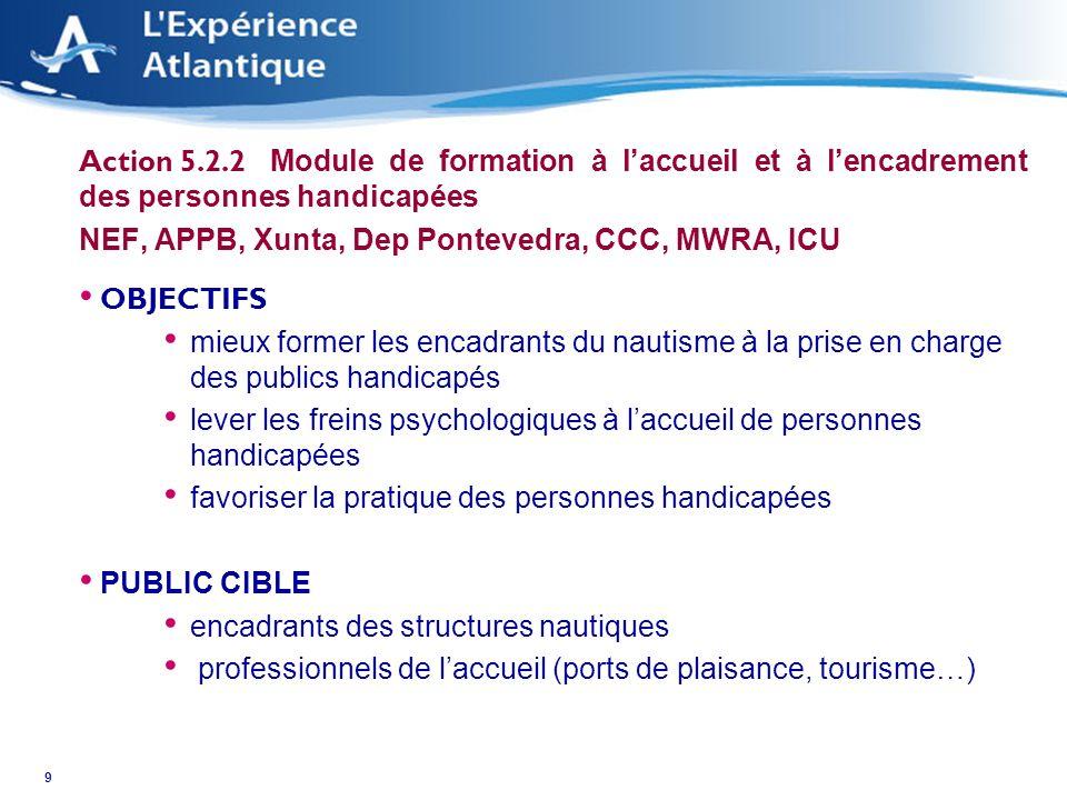 9 Action 5.2.2 Module de formation à laccueil et à lencadrement des personnes handicapées NEF, APPB, Xunta, Dep Pontevedra, CCC, MWRA, ICU OBJECTIFS mieux former les encadrants du nautisme à la prise en charge des publics handicapés lever les freins psychologiques à laccueil de personnes handicapées favoriser la pratique des personnes handicapées PUBLIC CIBLE encadrants des structures nautiques professionnels de laccueil (ports de plaisance, tourisme…)