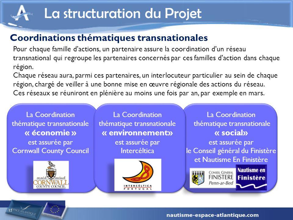 12 La structuration du Projet Pour chaque famille dactions, un partenaire assure la coordination dun réseau transnational qui regroupe les partenaires concernés par ces familles daction dans chaque région.