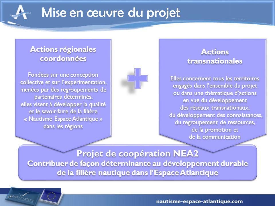Projet de coopération NEA2 Contribuer de façon déterminante au développement durable de la filière nautique dans l Espace Atlantique Projet de coopération NEA2 Contribuer de façon déterminante au développement durable de la filière nautique dans l Espace Atlantique 16 Mise en œuvre du projet Actions régionales coordonnées Fondées sur une conception collective et sur lexpérimentation, menées par des regroupements de partenaires déterminés, elles visent à développer la qualité et le savoir-faire de la filière « Nautisme Espace Atlantique » dans les régions Actions régionales coordonnées Fondées sur une conception collective et sur lexpérimentation, menées par des regroupements de partenaires déterminés, elles visent à développer la qualité et le savoir-faire de la filière « Nautisme Espace Atlantique » dans les régions Actions transnationales Elles concernent tous les territoires engagés dans lensemble du projet ou dans une thématique dactions en vue du développement des réseaux transnationaux, du développement des connaissances, du regroupement de ressources, de la promotion et de la communication Actions transnationales Elles concernent tous les territoires engagés dans lensemble du projet ou dans une thématique dactions en vue du développement des réseaux transnationaux, du développement des connaissances, du regroupement de ressources, de la promotion et de la communication
