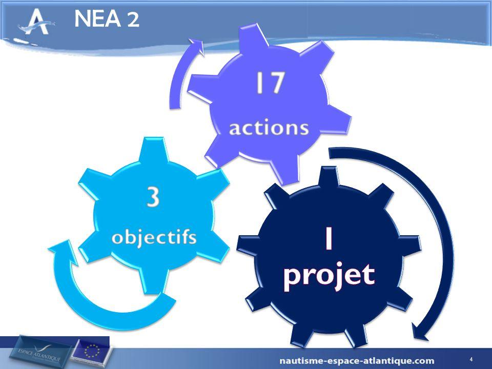 5 Faire de lEspace Atlantique un pôle de référence au plan international pour le développement durable de la filière nautique plaisance, activités encadrées et libres, industrie, commerce et services Le Projet : 2009-2011, NEA 2