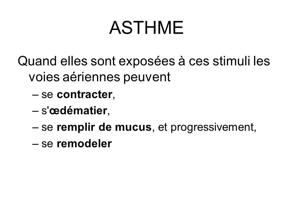 ASTHME Quand elles sont exposées à ces stimuli les voies aériennes peuvent –se contracter, –s'œdématier, –se remplir de mucus, et progressivement, –se