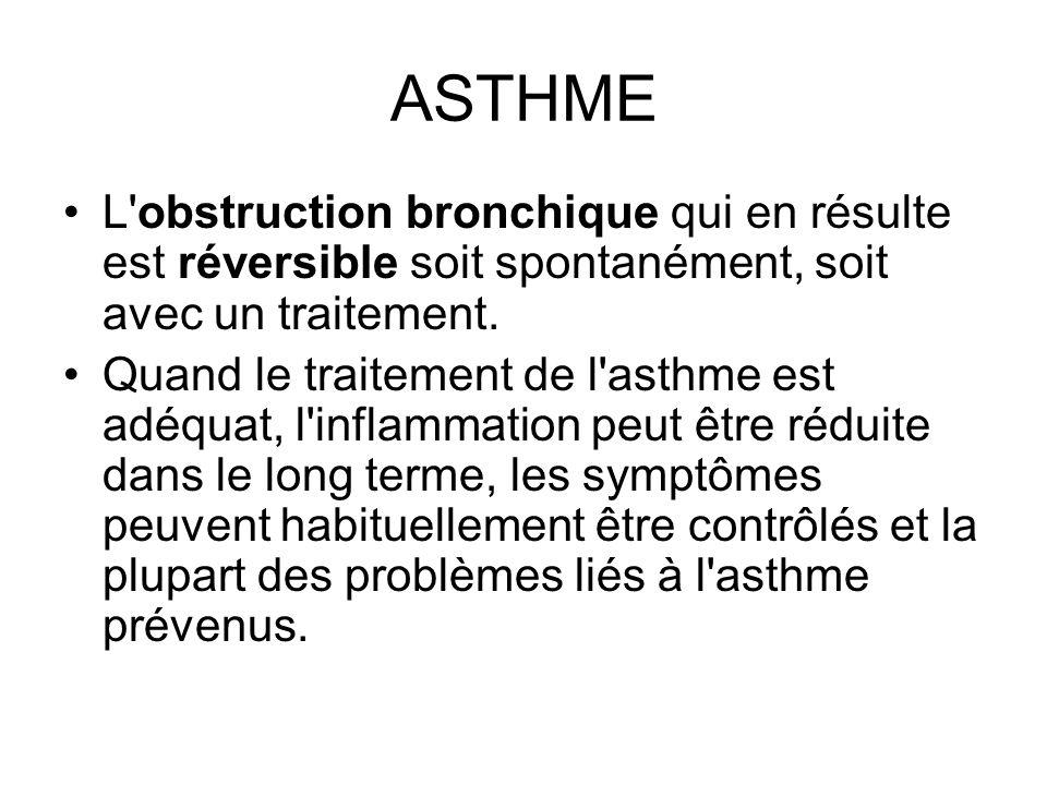 ASTHME L'obstruction bronchique qui en résulte est réversible soit spontanément, soit avec un traitement. Quand le traitement de l'asthme est adéquat,