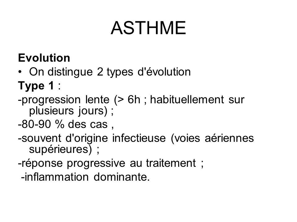 ASTHME Evolution On distingue 2 types d'évolution Type 1 : -progression lente (> 6h ; habituellement sur plusieurs jours) ; -80-90 % des cas, -souvent