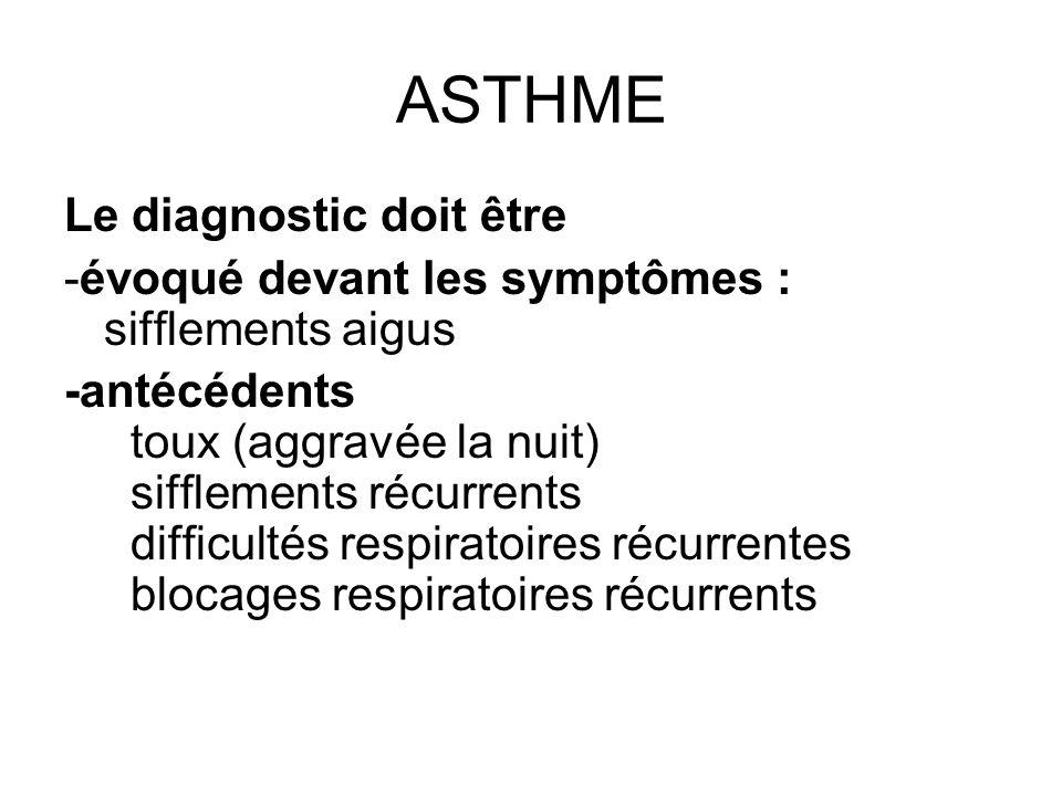 ASTHME Le diagnostic doit être -évoqué devant les symptômes : sifflements aigus -antécédents toux (aggravée la nuit) sifflements récurrents difficulté