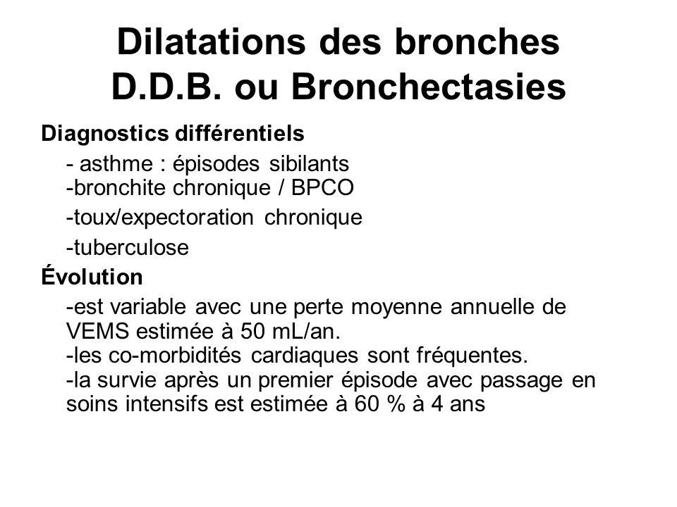Dilatations des bronches D.D.B. ou Bronchectasies Diagnostics différentiels - asthme : épisodes sibilants -bronchite chronique / BPCO -toux/expectorat