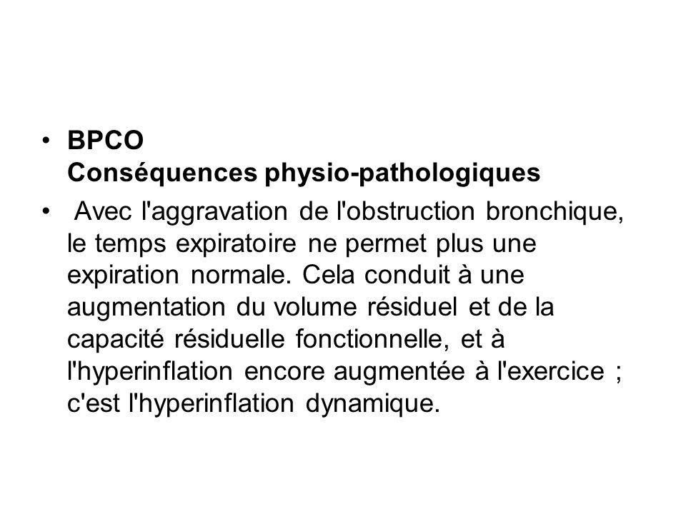 BPCO Conséquences physio-pathologiques Avec l'aggravation de l'obstruction bronchique, le temps expiratoire ne permet plus une expiration normale. Cel