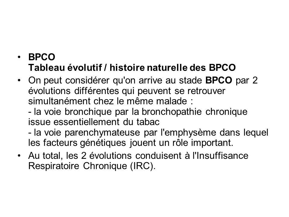 BPCO Tableau évolutif / histoire naturelle des BPCO On peut considérer qu'on arrive au stade BPCO par 2 évolutions différentes qui peuvent se retrouve