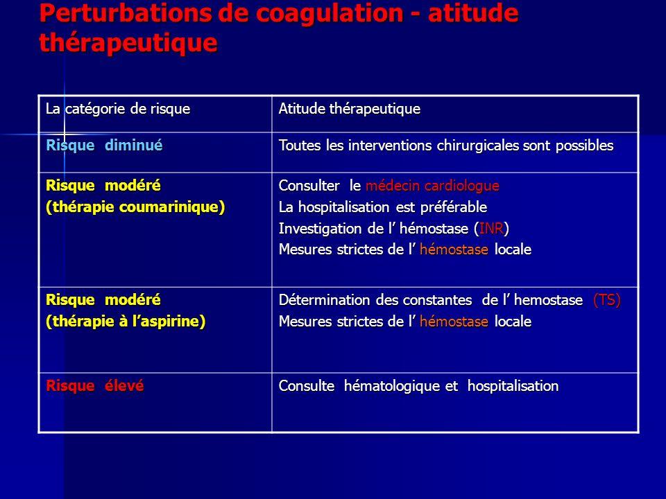 Perturbations de coagulation - atitude thérapeutique La catégorie de risque Atitude thérapeutique Risque diminué Toutes les interventions chirurgicale