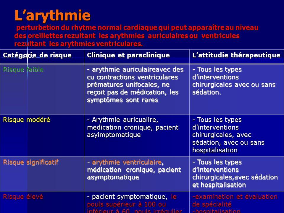 Larythmie perturbetion du rhytme normal cardiaque qui peut apparaître au niveau des oreillettes rezultant les arythmies auriculaires ou ventricules re