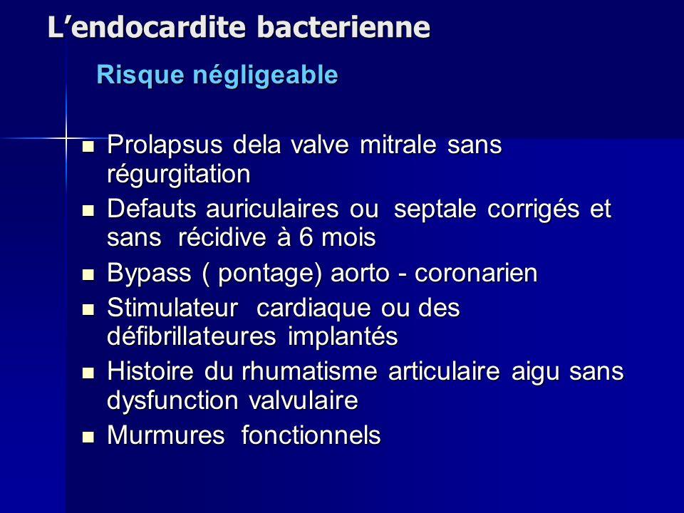 Lendocardite bacterienne Risque négligeable Risque négligeable Prolapsus dela valve mitrale sans régurgitation Prolapsus dela valve mitrale sans régur
