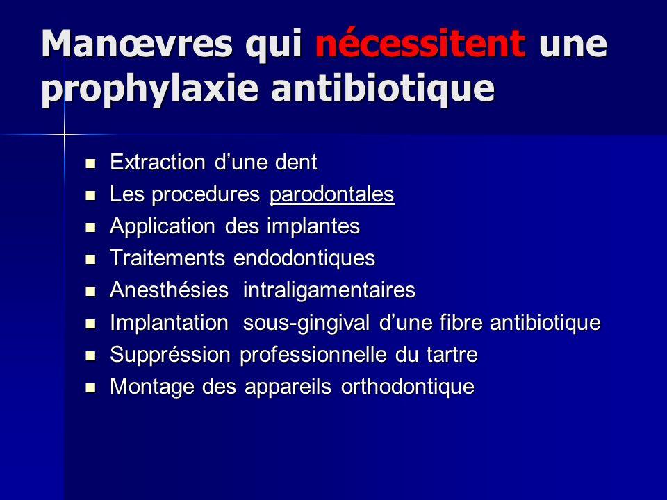 Manœvres qui nécessitent une prophylaxie antibiotique Extraction dune dent Extraction dune dent Les procedures parodontales Les procedures parodontale