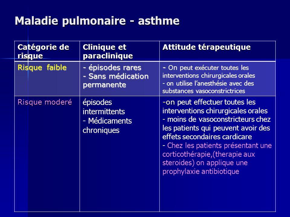 Maladie pulmonaire - asthme Catégorie de risque Clinique et paraclinique Attitude térapeutique Risque faible - épisodes rares - Sans médication perman