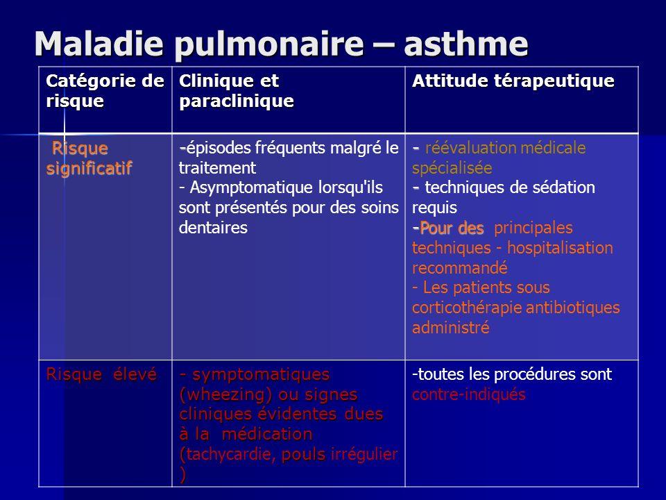 Maladie pulmonaire – asthme Catégorie de risque Clinique et paraclinique Attitude térapeutique Risque significatif Risque significatif - - épisodes fr