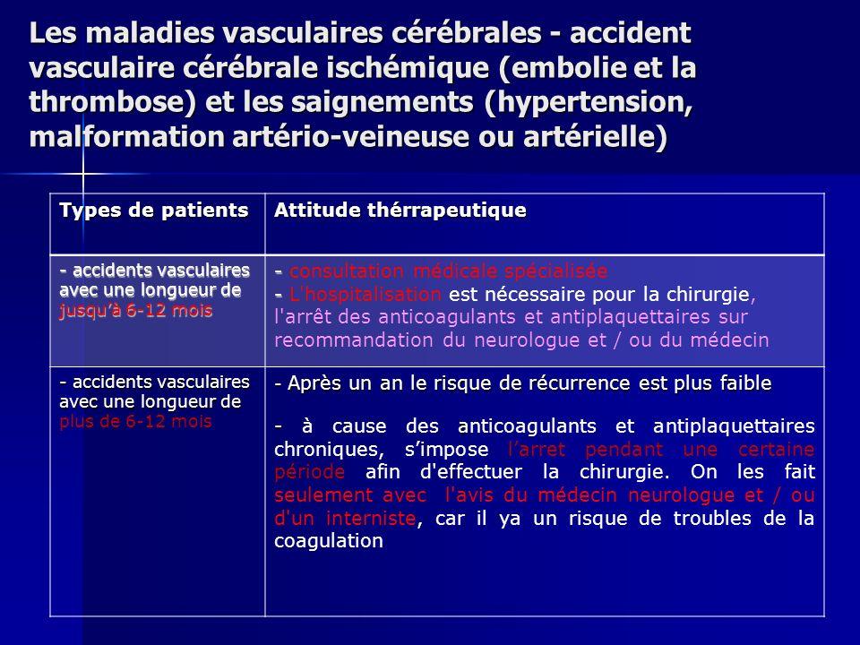 Les maladies vasculaires cérébrales - accident vasculaire cérébrale ischémique (embolie et la thrombose) et les saignements (hypertension, malformatio
