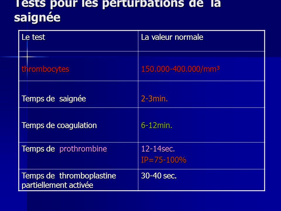 Tests pour les perturbations de la saignée Le test La valeur normale thrombocytes 150.000-400.000/mm³ Temps de saignée 2-3min. Temps de coagulation 6-