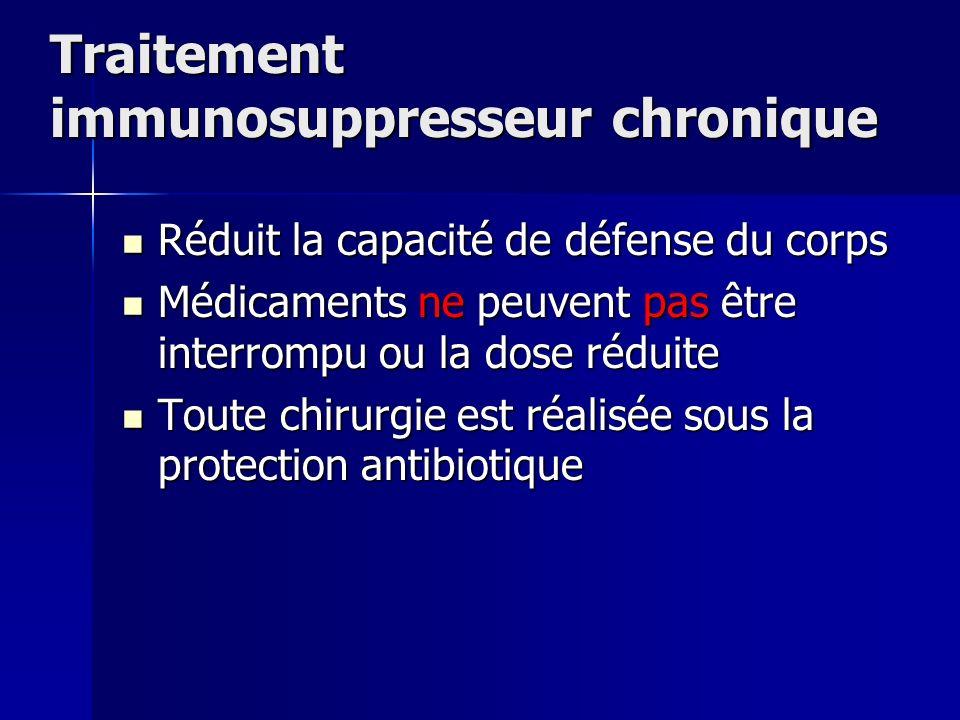 Traitement immunosuppresseur chronique Réduit la capacité de défense du corps Réduit la capacité de défense du corps Médicaments ne peuvent pas être i