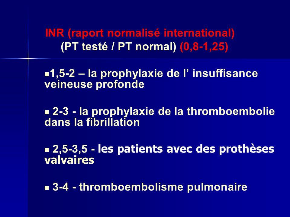 INR (raport normalisé international) (PT testé / PT normal) (0,8-1,25) 1,5-2 – la prophylaxie de l insuffisance veineuse profonde 2-3 - la prophylaxie