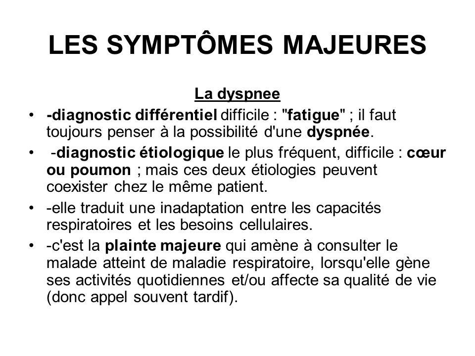 LES SYMPTÔMES MAJEURES La dyspnee -diagnostic différentiel difficile :