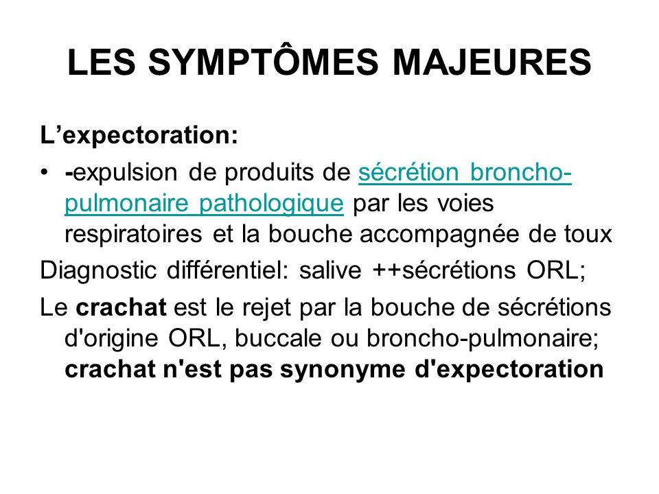 LES SYMPTÔMES MAJEURES Lexpectoration: -expulsion de produits de sécrétion broncho- pulmonaire pathologique par les voies respiratoires et la bouche a