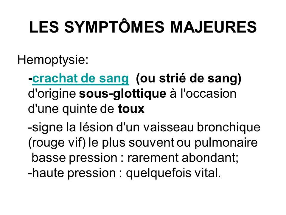 LES SYMPTÔMES MAJEURES Hemoptysie: -crachat de sang (ou strié de sang) d'origine sous-glottique à l'occasion d'une quinte de touxcrachat de sang -sign