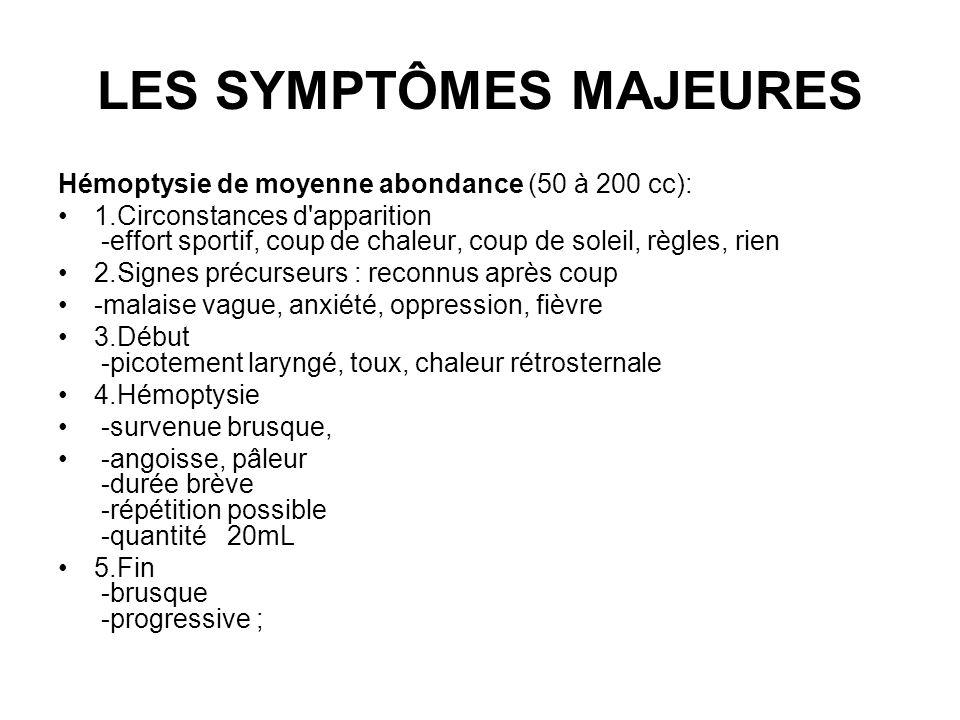 LES SYMPTÔMES MAJEURES Hémoptysie de moyenne abondance (50 à 200 cc): 1.Circonstances d'apparition -effort sportif, coup de chaleur, coup de soleil, r