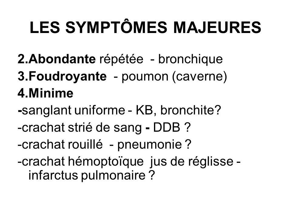 LES SYMPTÔMES MAJEURES 2.Abondante répétée - bronchique 3.Foudroyante - poumon (caverne) 4.Minime -sanglant uniforme - KB, bronchite? -crachat strié d
