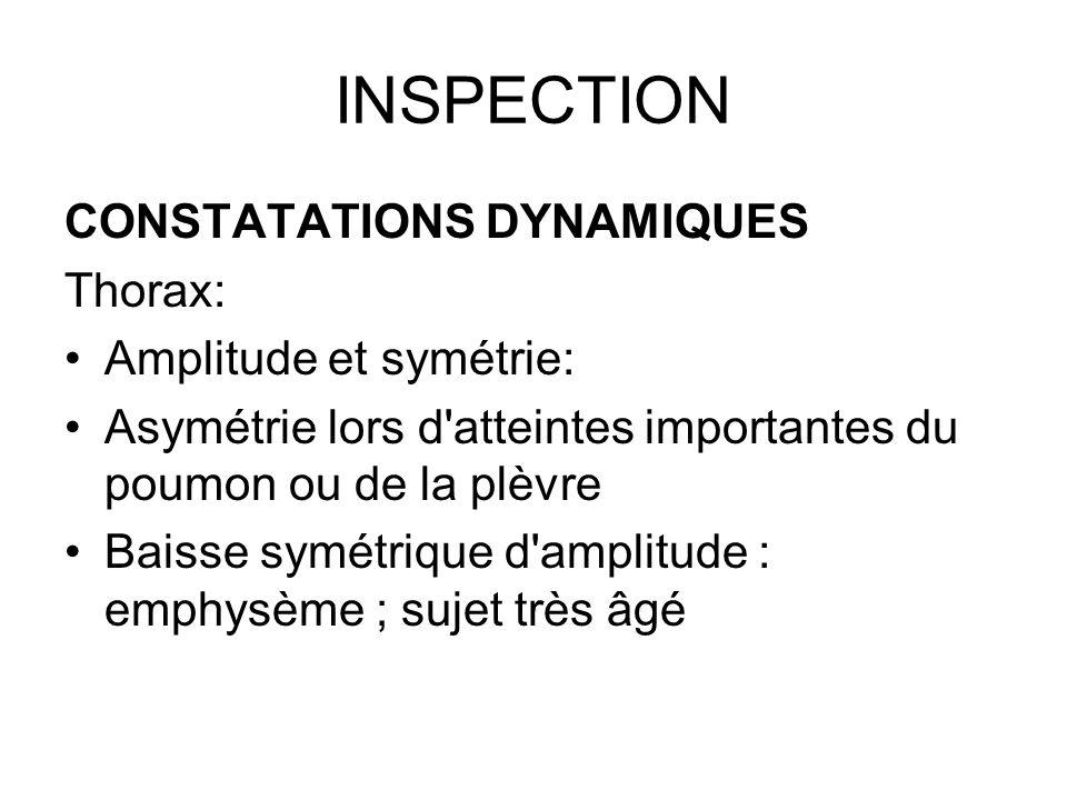 INSPECTION CONSTATATIONS DYNAMIQUES Thorax: Amplitude et symétrie: Asymétrie lors d'atteintes importantes du poumon ou de la plèvre Baisse symétrique
