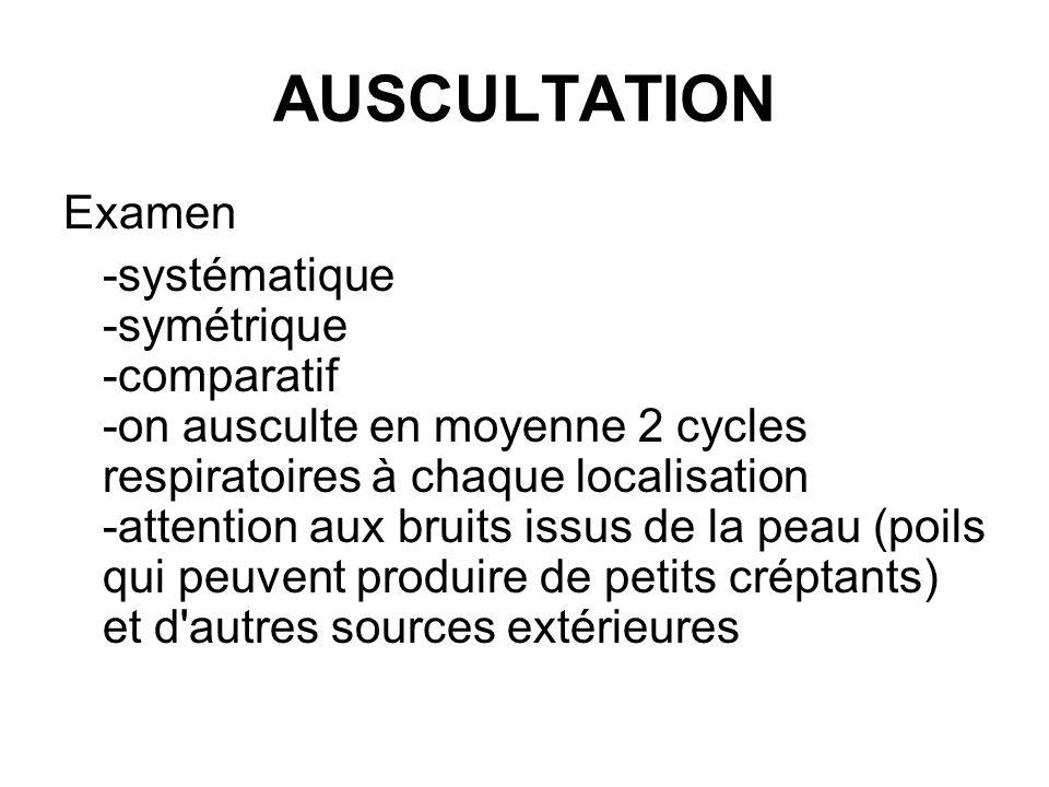 AUSCULTATION Examen -systématique -symétrique -comparatif -on ausculte en moyenne 2 cycles respiratoires à chaque localisation -attention aux bruits i