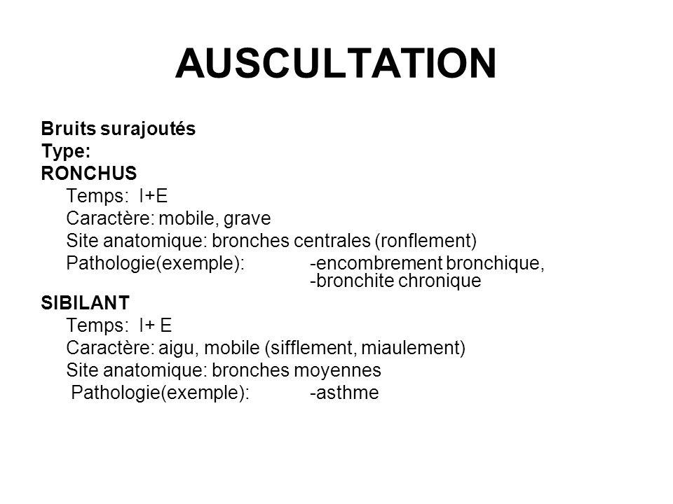 AUSCULTATION Bruits surajoutés Type: RONCHUS Temps: I+E Caractère: mobile, grave Site anatomique: bronches centrales (ronflement) Pathologie(exemple):