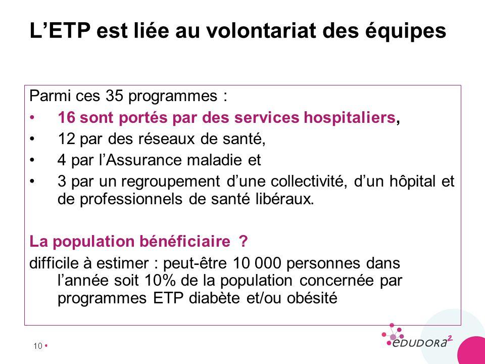 10 LETP est liée au volontariat des équipes Parmi ces 35 programmes : 16 sont portés par des services hospitaliers, 12 par des réseaux de santé, 4 par