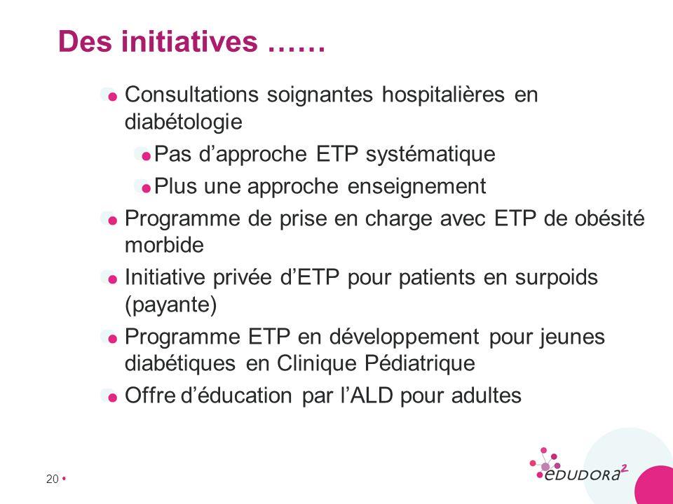 20 Des initiatives …… Consultations soignantes hospitalières en diabétologie Pas dapproche ETP systématique Plus une approche enseignement Programme d