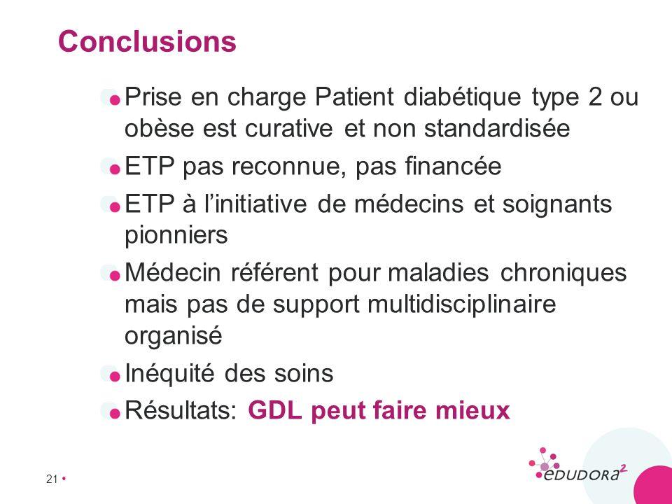 21 Conclusions Prise en charge Patient diabétique type 2 ou obèse est curative et non standardisée ETP pas reconnue, pas financée ETP à linitiative de