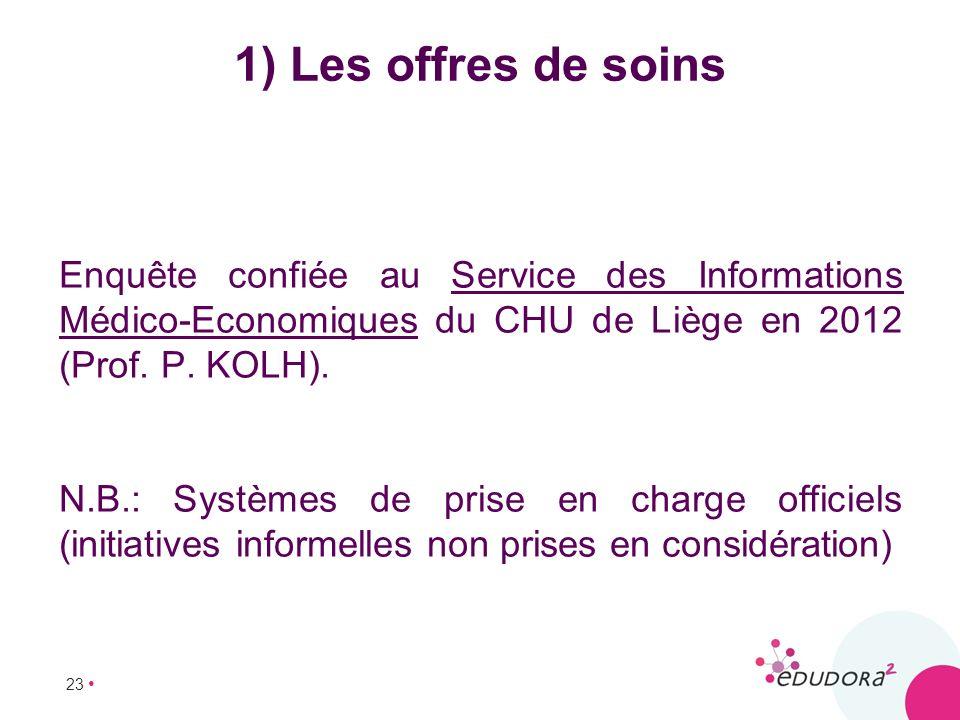 23 1) Les offres de soins Enquête confiée au Service des Informations Médico-Economiques du CHU de Liège en 2012 (Prof. P. KOLH). N.B.: Systèmes de pr
