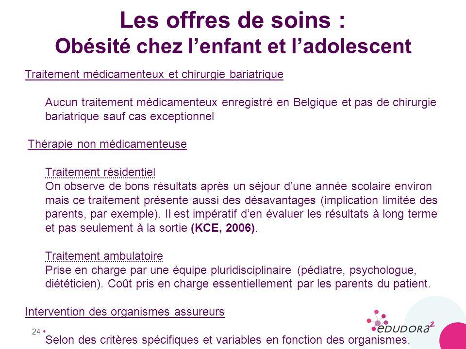 24 Les offres de soins : Obésité chez lenfant et ladolescent Traitement médicamenteux et chirurgie bariatrique Aucun traitement médicamenteux enregist