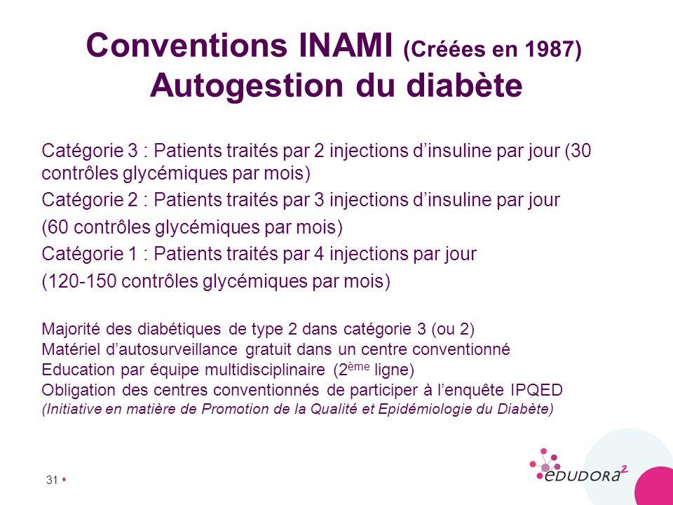 31 Conventions INAMI (Créées en 1987) Autogestion du diabète Catégorie 3 : Patients traités par 2 injections dinsuline par jour (30 contrôles glycémiq