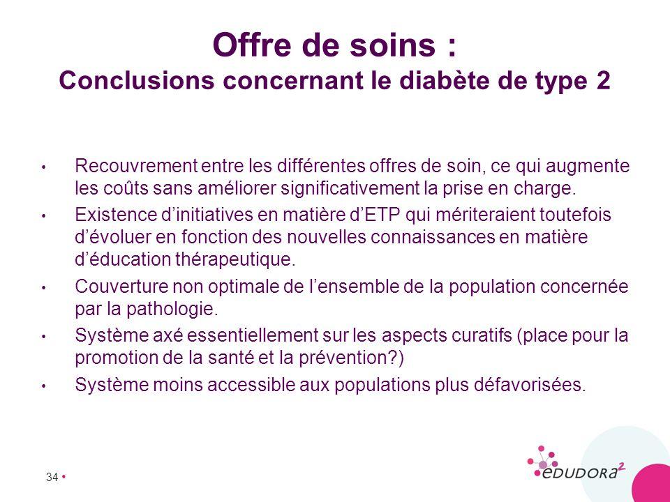 34 Offre de soins : Conclusions concernant le diabète de type 2 Recouvrement entre les différentes offres de soin, ce qui augmente les coûts sans amél