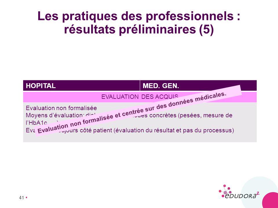 41 Les pratiques des professionnels : résultats préliminaires (5) HOPITALMED. GEN. EVALUATION DES ACQUIS Evaluation non formalisée Moyens dévaluation: