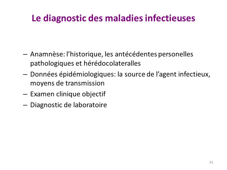 Le diagnostic des maladies infectieuses – Anamnèse: lhistorique, les antécédentes personelles pathologiques et hérédocolateralles – Données épidémiolo