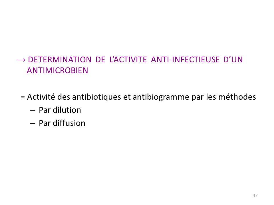 DETERMINATION DE LACTIVITE ANTI-INFECTIEUSE DUN ANTIMICROBIEN = Activité des antibiotiques et antibiogramme par les méthodes – Par dilution – Par diff