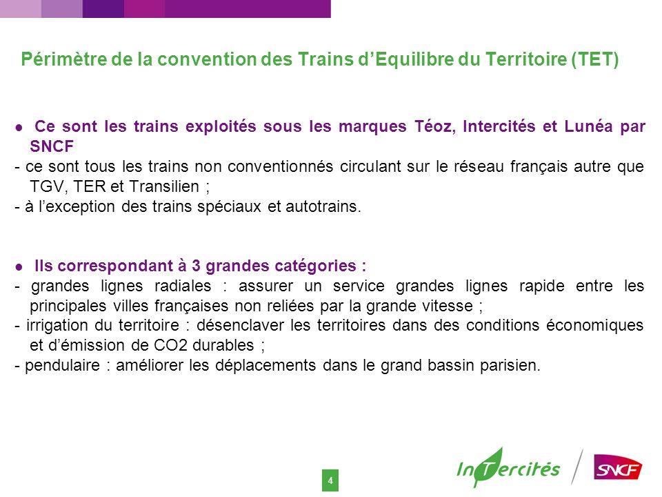 4 Périmètre de la convention des Trains dEquilibre du Territoire (TET) Ce sont les trains exploités sous les marques Téoz, Intercités et Lunéa par SNCF - ce sont tous les trains non conventionnés circulant sur le réseau français autre que TGV, TER et Transilien ; - à lexception des trains spéciaux et autotrains.