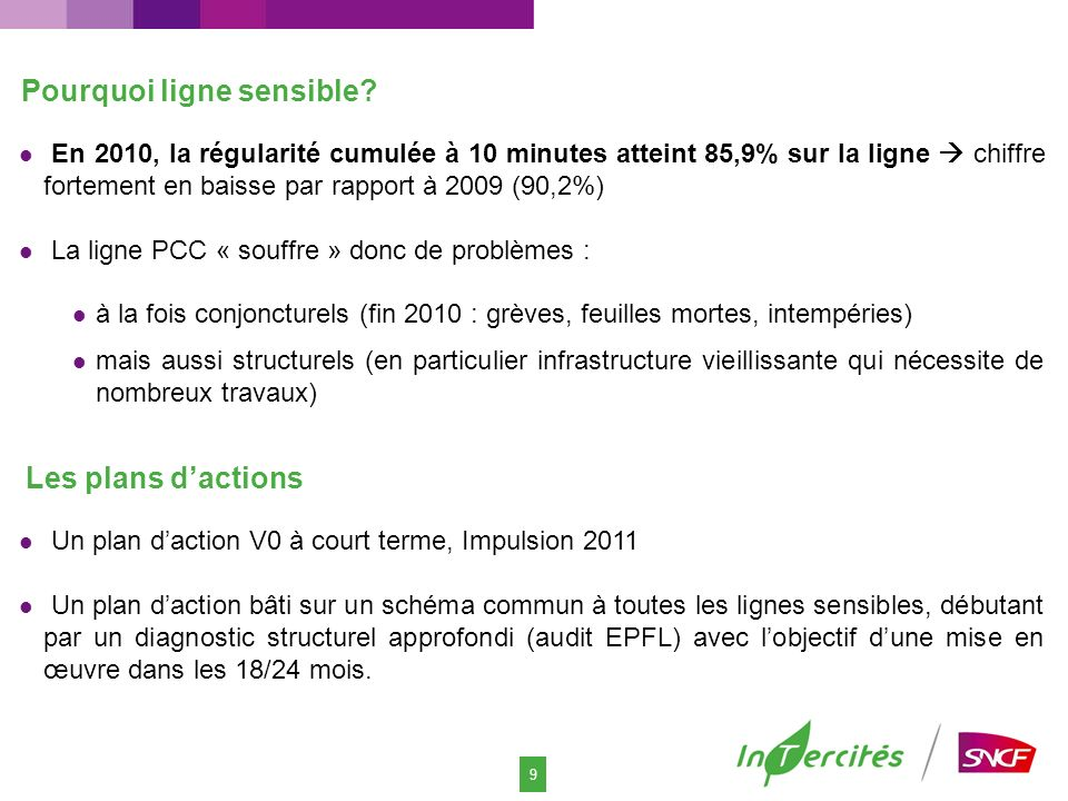 Impulsion Paris – Caen – Cherbourg axes prioritaires Plan daction court terme conjoncturel (année 2011) :
