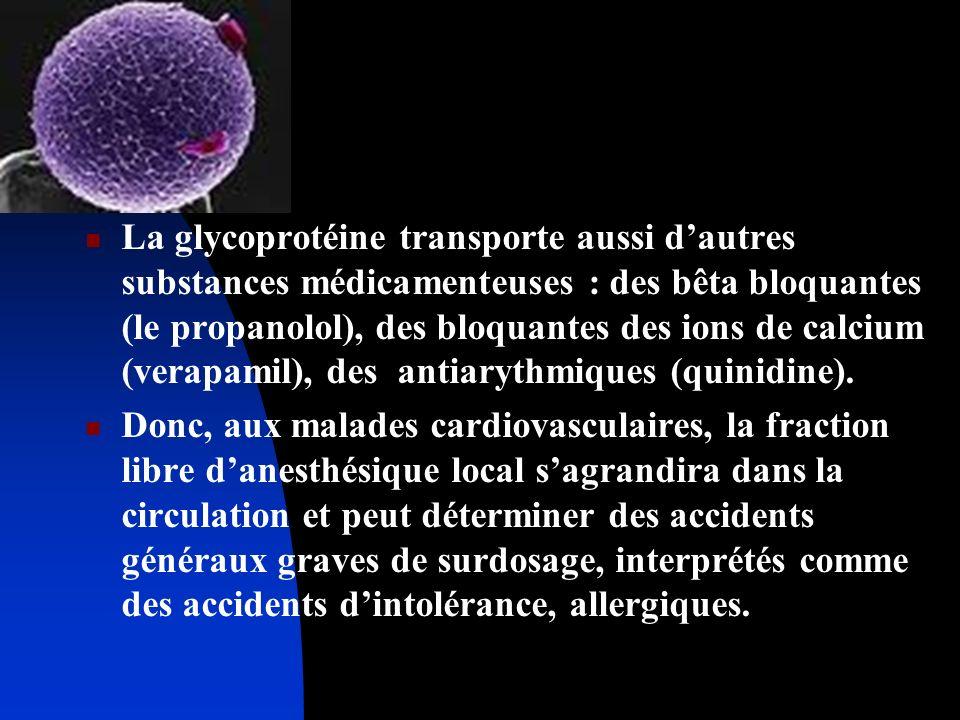 La glycoprotéine transporte aussi dautres substances médicamenteuses : des bêta bloquantes (le propanolol), des bloquantes des ions de calcium (verapa