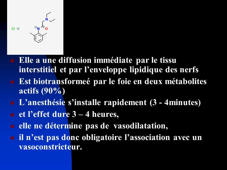 Elle a une diffusion immédiate par le tissu interstitiel et par lenveloppe lipidique des nerfs Est biotransformeé par le foie en deux métabolites acti