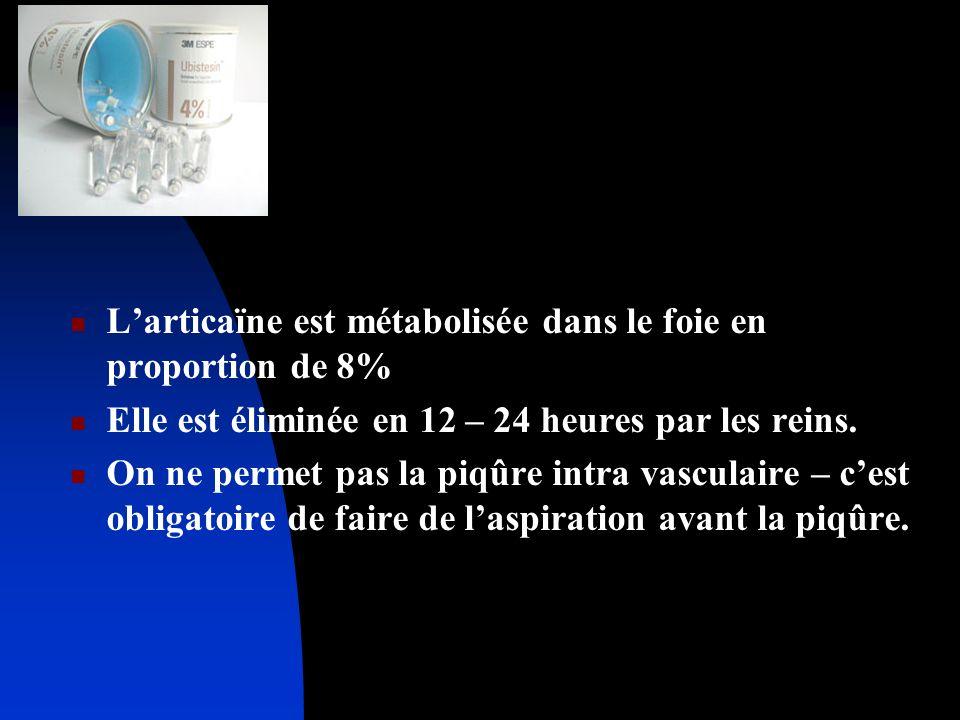 Larticaïne est métabolisée dans le foie en proportion de 8% Elle est éliminée en 12 – 24 heures par les reins. On ne permet pas la piqûre intra vascul
