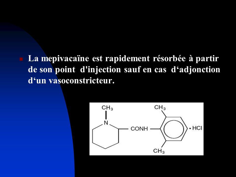 La mepivacaïne est rapidement résorbée à partir de son point d'injection sauf en cas dadjonction dun vasoconstricteur.