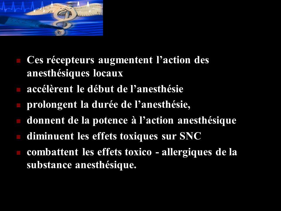 Ces récepteurs augmentent laction des anesthésiques locaux accélèrent le début de lanesthésie prolongent la durée de lanesthésie, donnent de la potenc