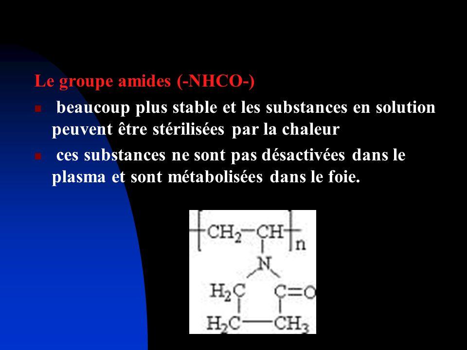 Le groupe amides (-NHCO-) beaucoup plus stable et les substances en solution peuvent être stérilisées par la chaleur ces substances ne sont pas désact