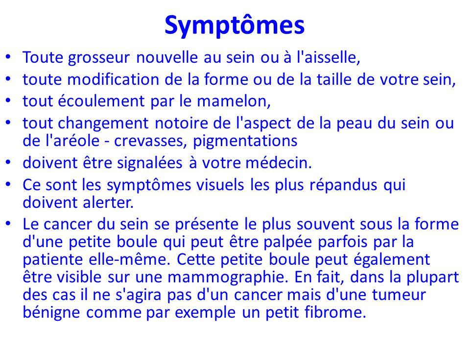 Symptômes Toute grosseur nouvelle au sein ou à l'aisselle, toute modification de la forme ou de la taille de votre sein, tout écoulement par le mamelo
