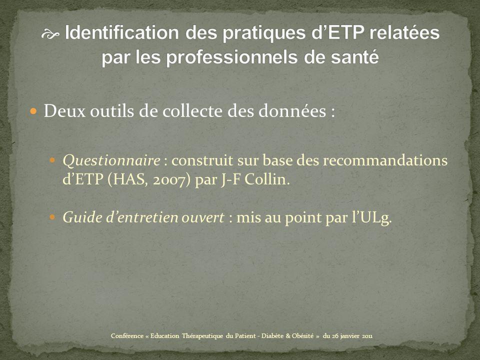 Deux outils de collecte des données : Questionnaire : construit sur base des recommandations dETP (HAS, 2007) par J-F Collin.